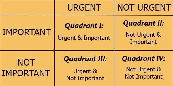 4_quadrants_sm