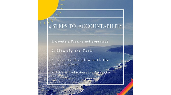 Accountability — Are You Your Word?